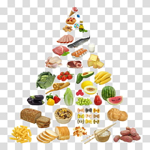 Foods and drinks, food pyramid PNG clipart
